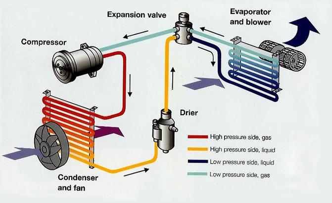 AC-System